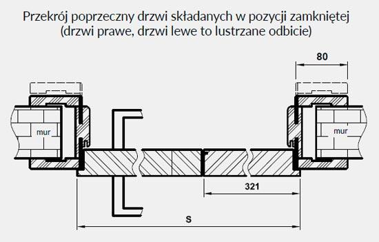 przekroj-skl