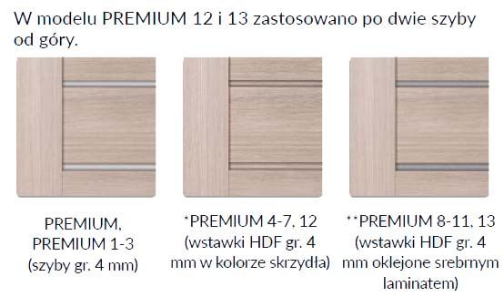 Drzwi DRE Premium szybki-premium2