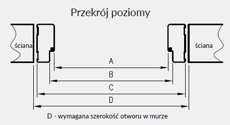 przekroj-osc-prosta-dre3