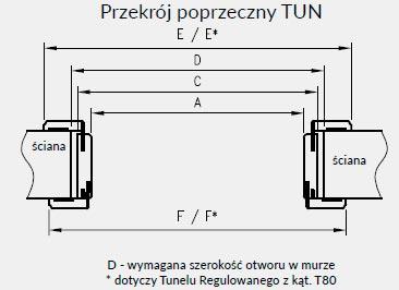tunel-dre6