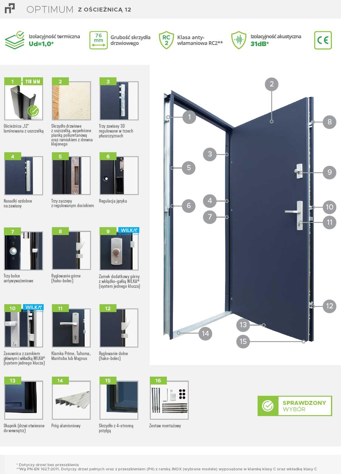 drzwi-wiked-wersja-optimum-stalowa
