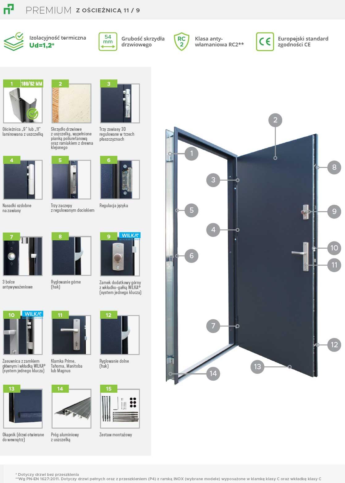 drzwi-wiked-wersja-premium-stalowa