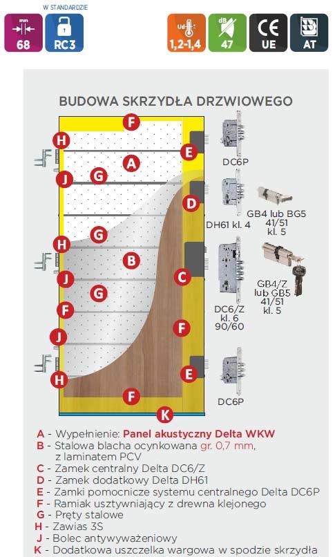 delta-magnum68k-budowa2