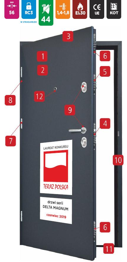drzwi-delta-magnum-56k-schemat