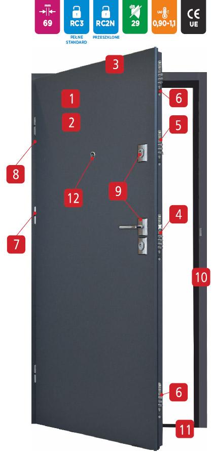 drzwi-delta-perfect-68x-schemat