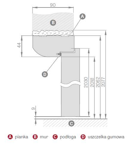 oscieznica-prosta-erkado-schemat2