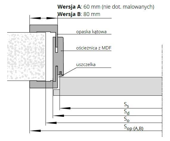 oscieznica-regulowana-din-polskone-5