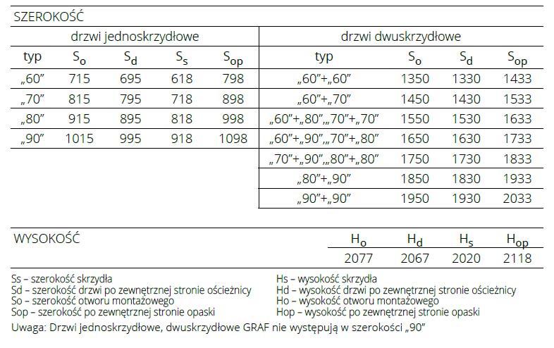 oscieznica-regulowana-system-polskone-2