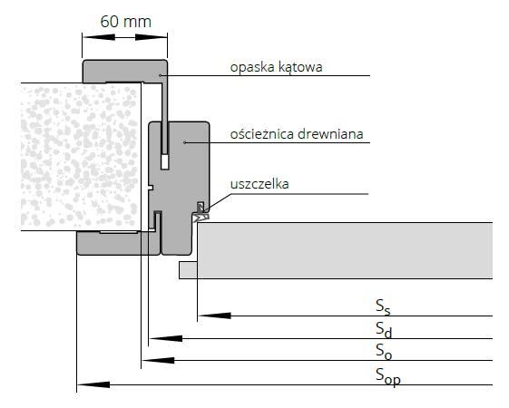 oscieznica-regulowana-system-polskone
