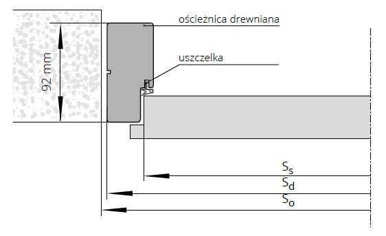 oscieznica-stala-polskone-3