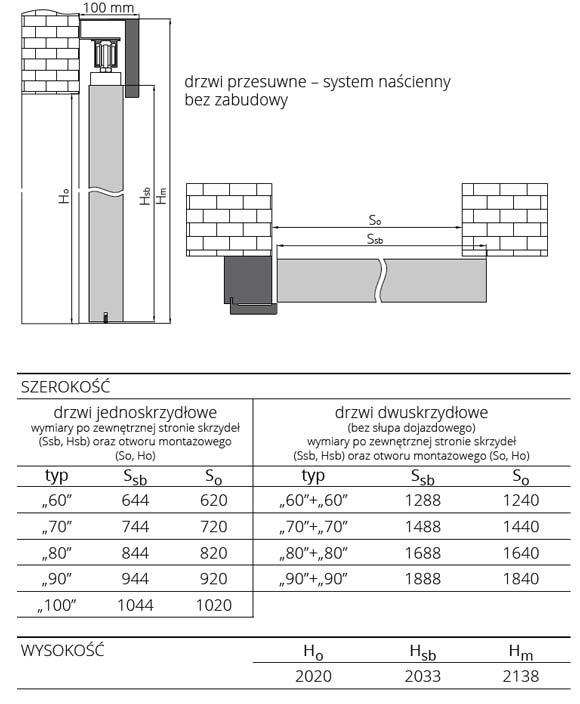 system-przesuwny-nasceinny-polskone-3