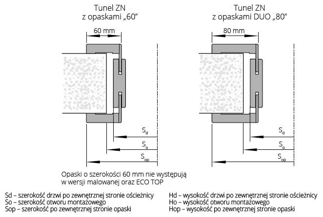 tunel-regulowany-polskone-2