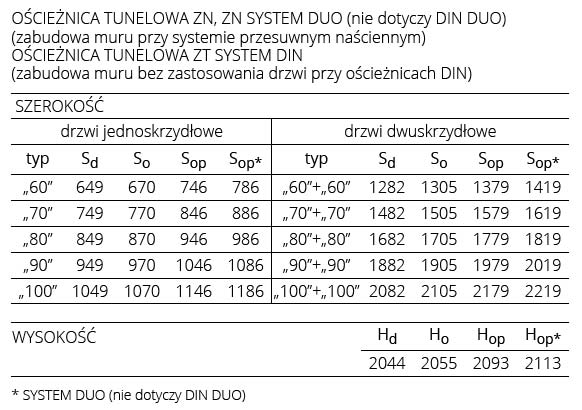 tunel-regulowany-polskone