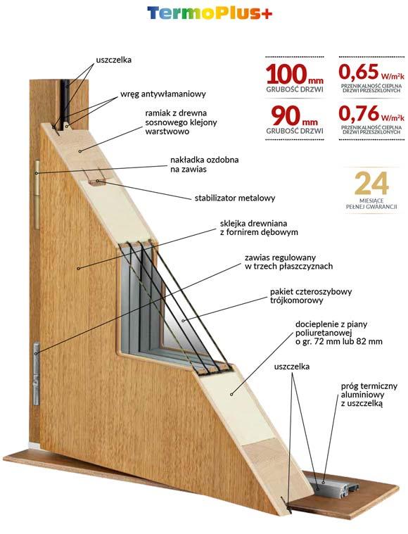 drzwi-drewniane-doorsy-pasywne-termoplus