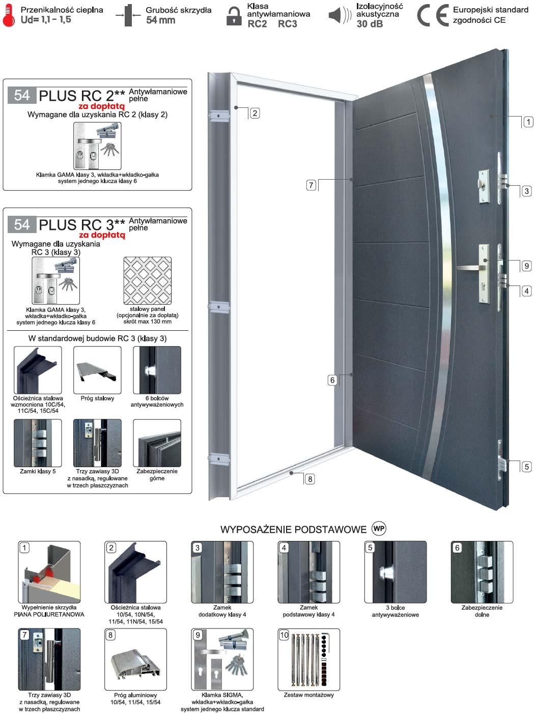 drzwi-kmt-plus-54-zestaw