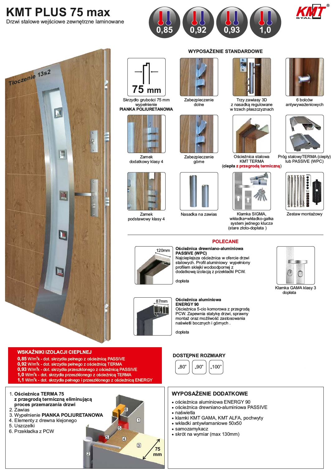 drzwi-kmt-plus-75max-zestaw