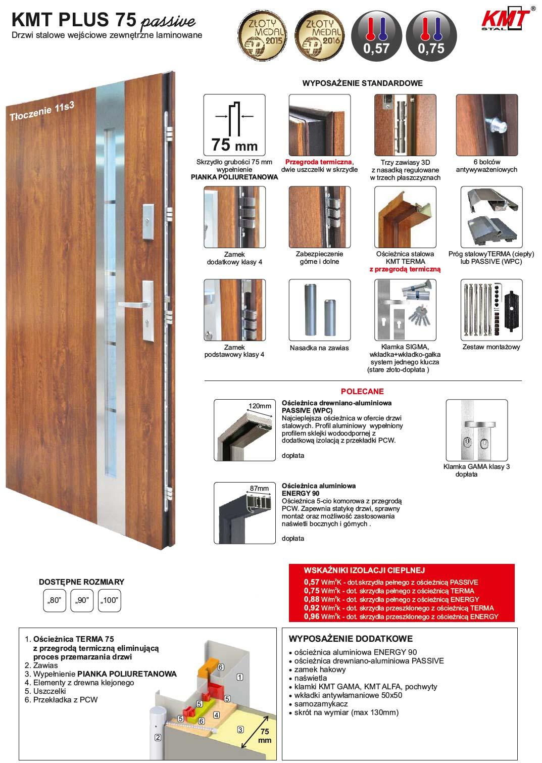 drzwi-kmt-plus-75passive-zestaw