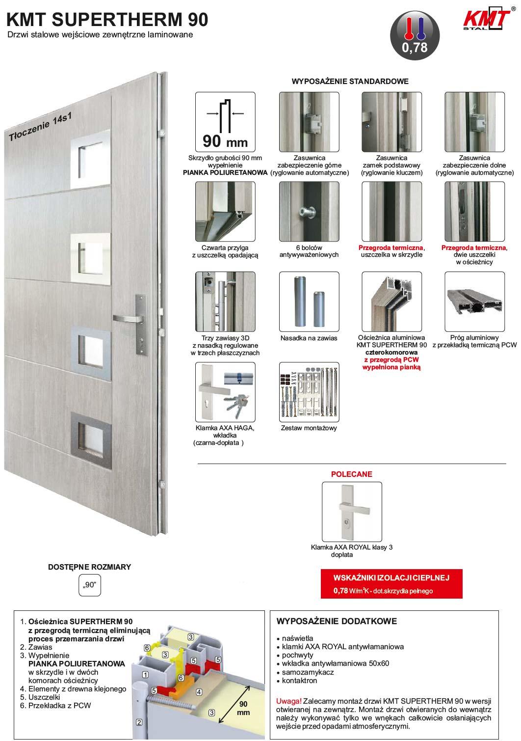 drzwi-kmt-supertherm-90-zestaw