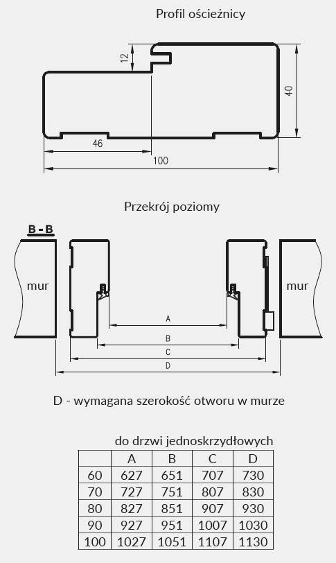 oscieznica-prosta-bezprzylgowa-dre-przekroj-1