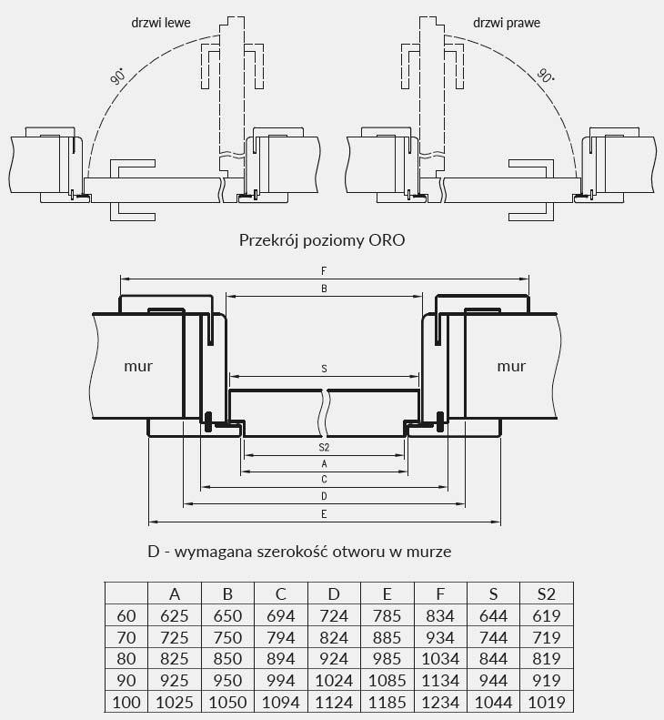 oscieznica-regulowana-odwrotna-przylga-dre-schemat-2