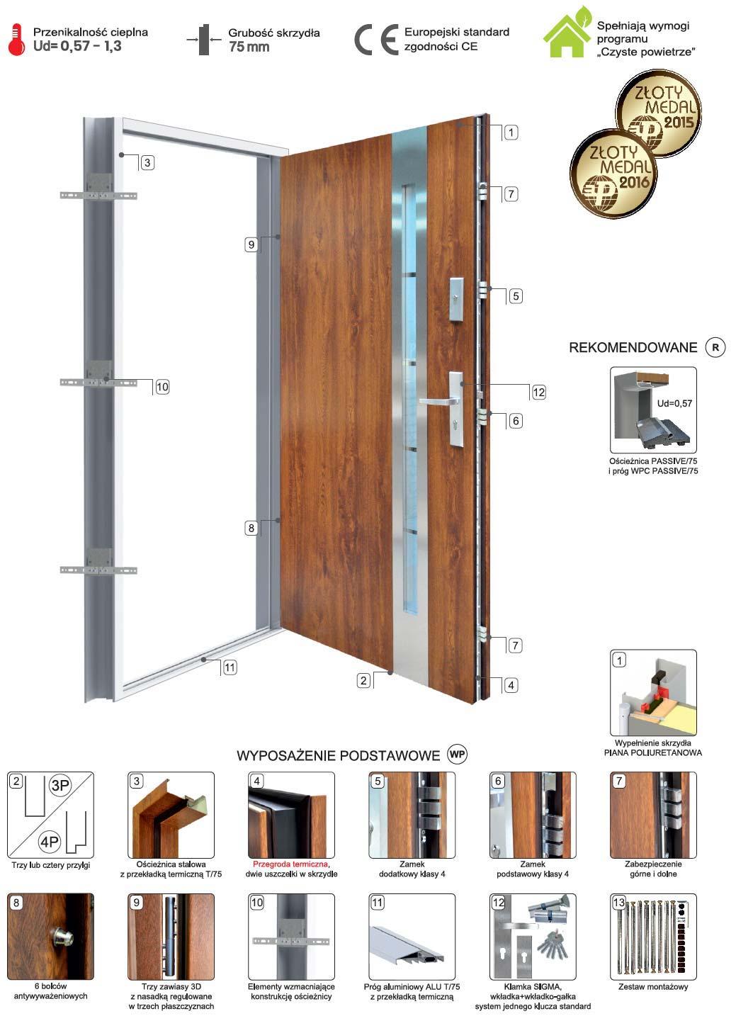 drzwi-kmt-75passive-zestaw-nowy