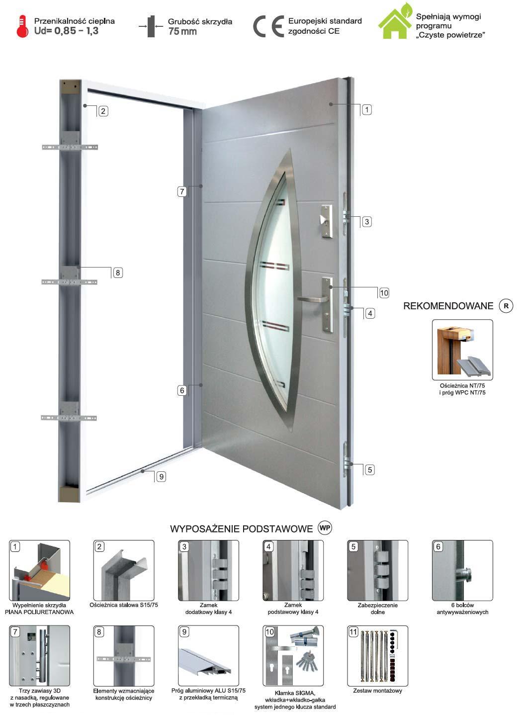 drzwi-kmt-plus75-zestaw-nowy