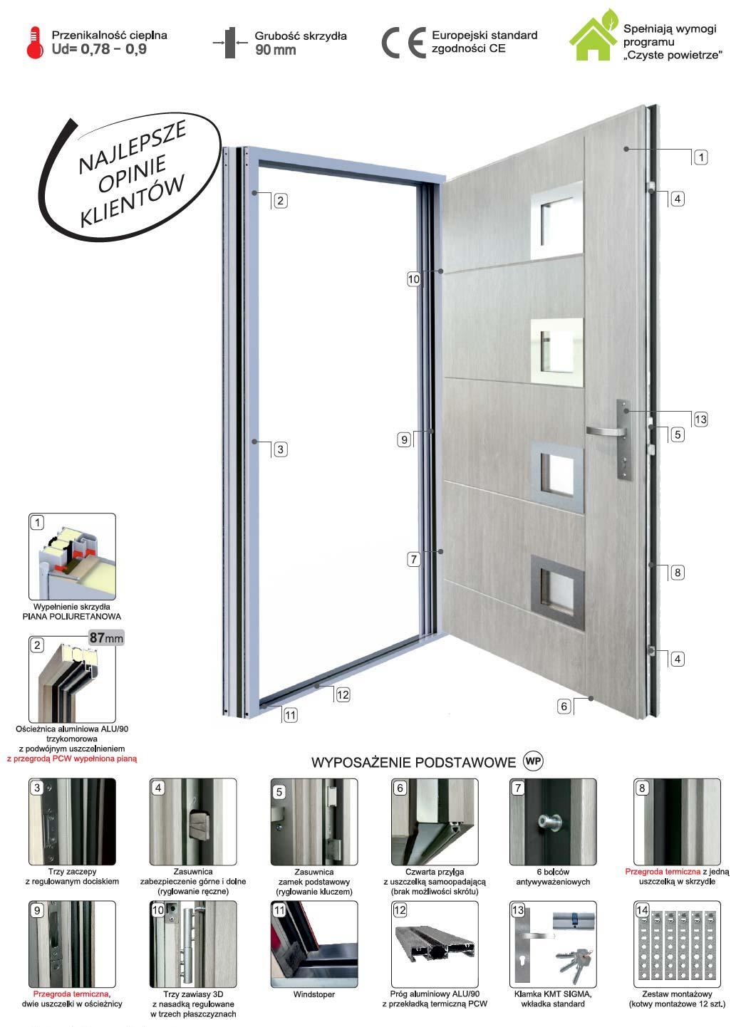 drzwi-kmt-supertherm-zestaw-nowy