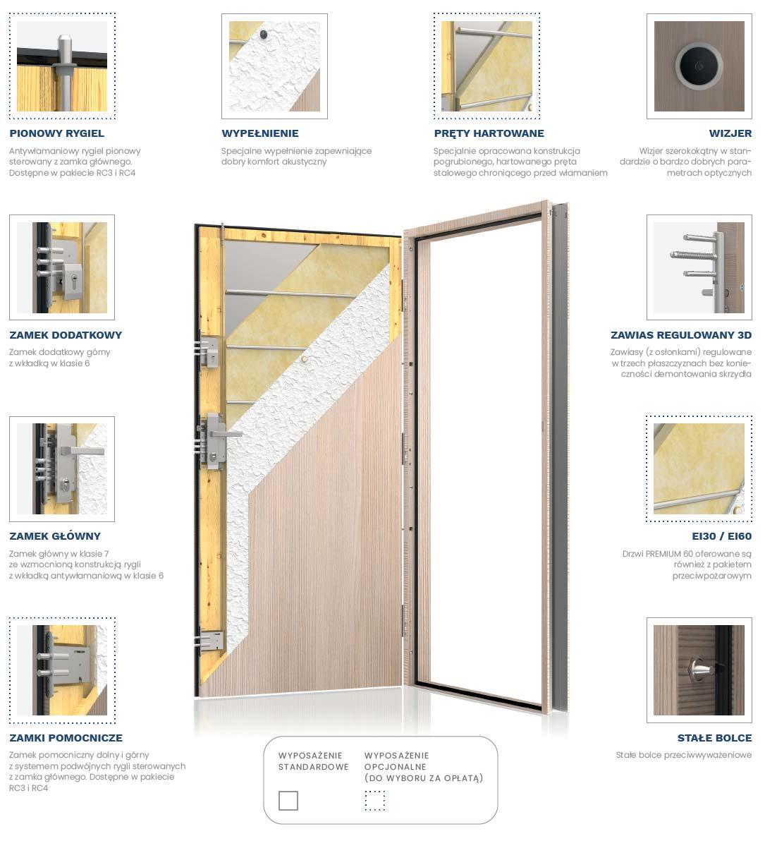 drzwi-gerda-premium-60-budowa