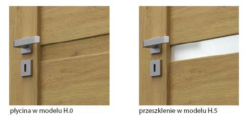 drzwi-porta-verte-home-h-plyciny