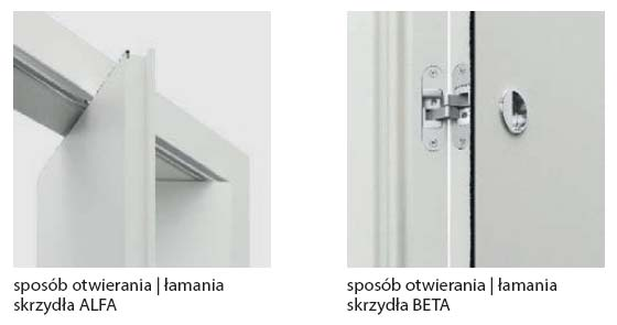 drzwi-lamane-porta-alfa-beta
