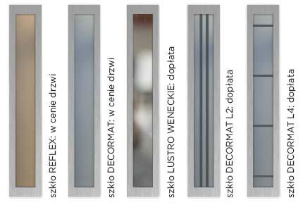 drzwi-delta-gladkie-prostokat-inox-przeszklenie