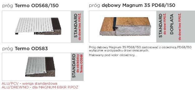 drzwi-delta-magnum-68kr-progi