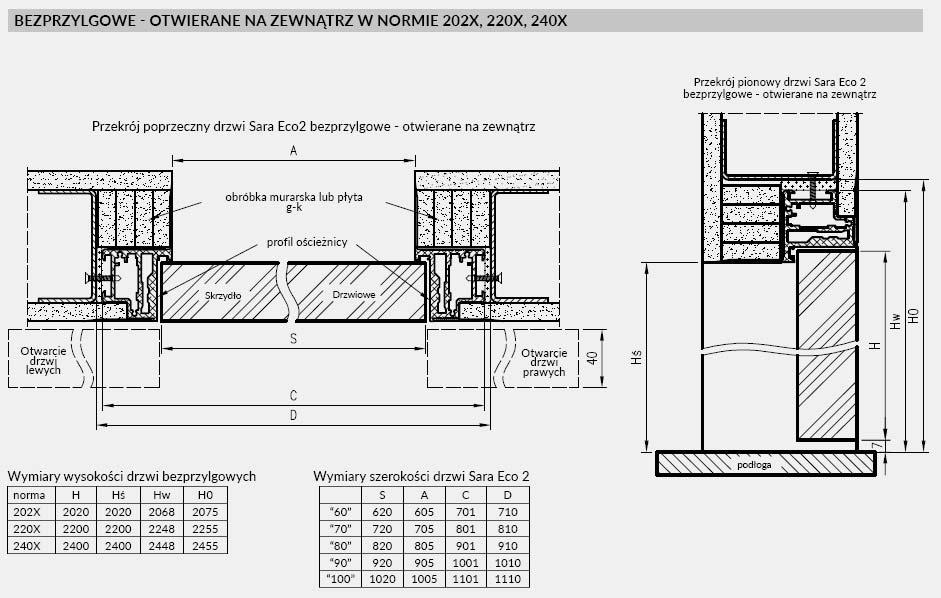 drzwi-dre-sara-eco2-schemat