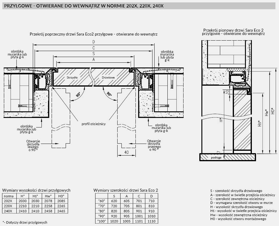 drzwi-dre-sara-eco2-schemat2