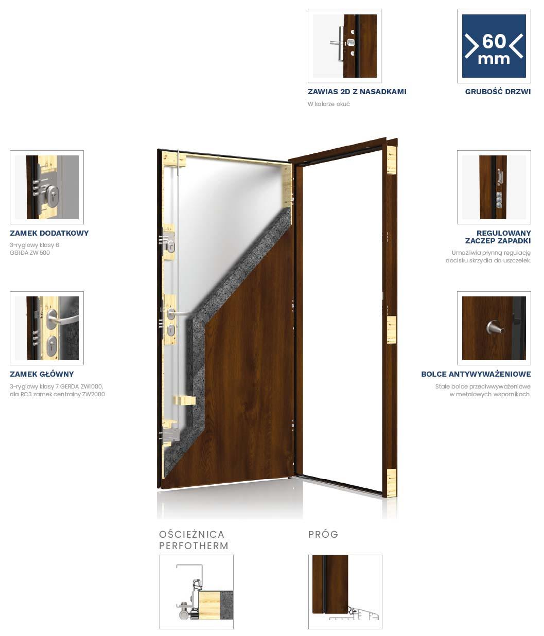 drzwi-gerda-optima-60-przekroj