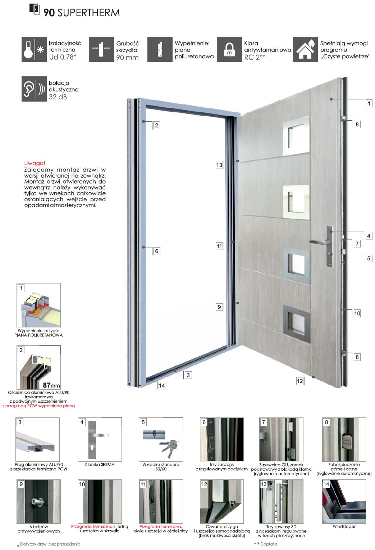 drzwi-kmt-90-supertherm-schemat