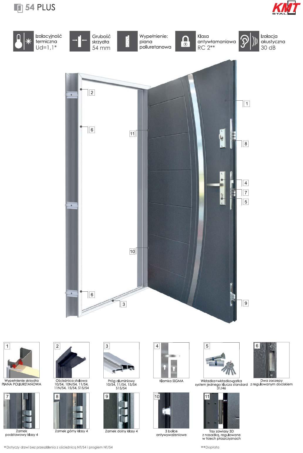 drzwi-kmt-plus54-schemat