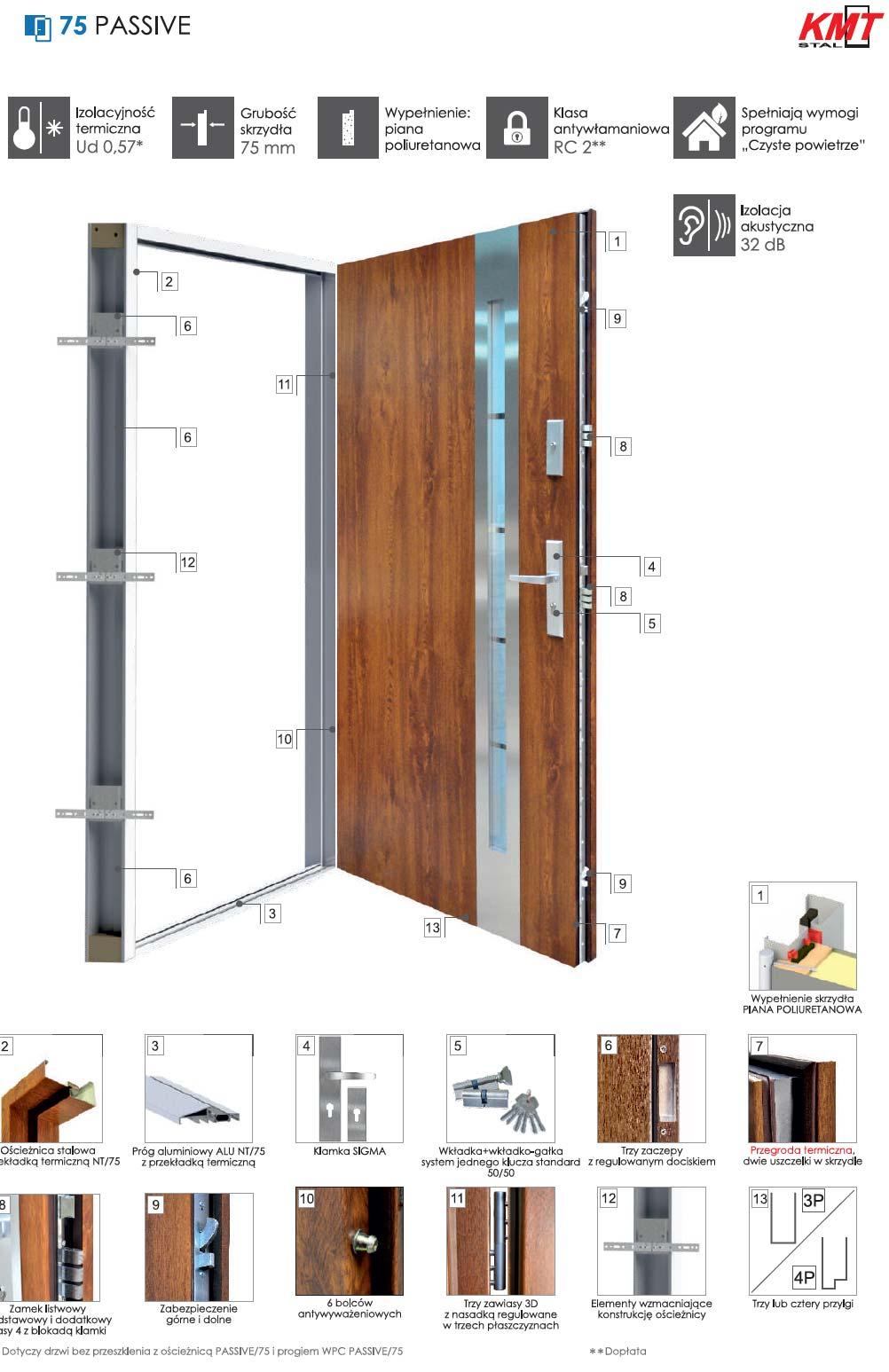 drzwi-kmt-plus75-passive-schemat