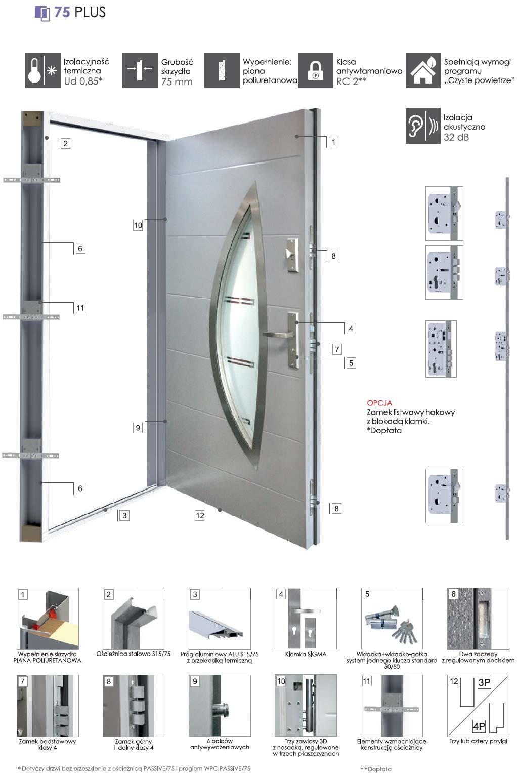 drzwi-kmt-plus75-schemat